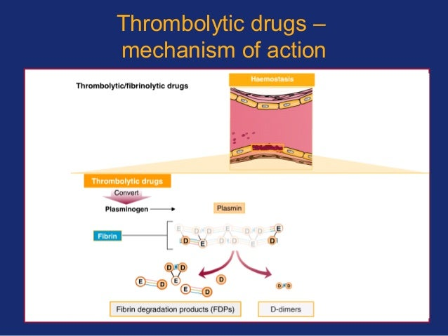 Antiplatelet drugs (VK...