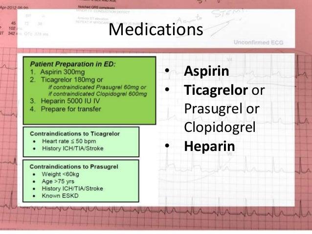Synthesise aspirin