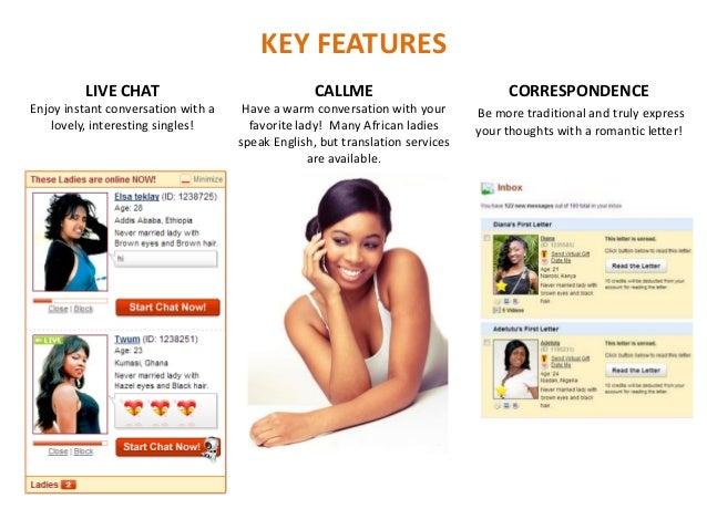 Africabeauties complaints