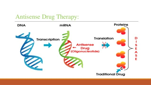 Antisense therapy