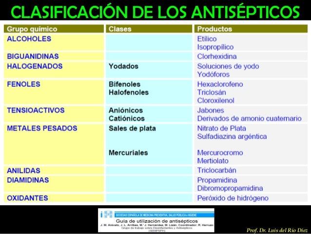 EJEMPLOS DE ANTISEPTICOS EBOOK DOWNLOAD