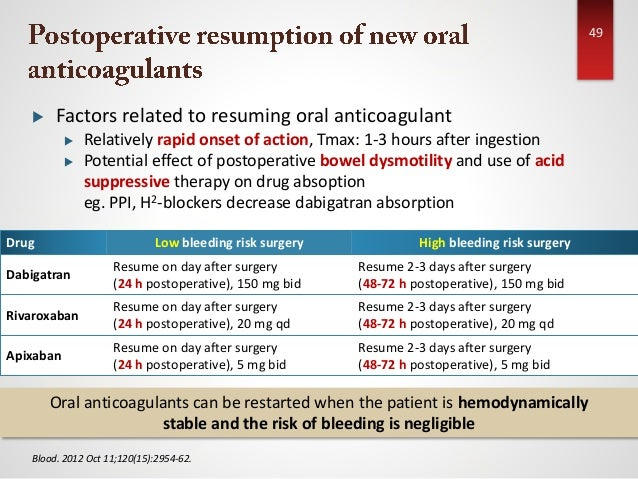 novel oral anticoagulants for stroke prevention in patients with at u2026
