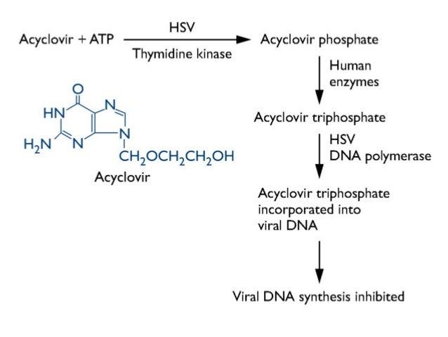To drug acyclovir resistance