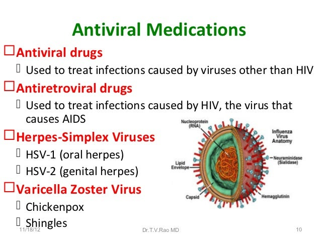 how does antiviral drugs work