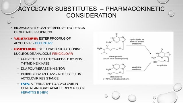 OTHER ANTI HERPES DRUGS • GANCICLOVIR: ACYCLOVIR ANALOGUE – EFFECTIVE AGAINST ALL HERPES – INTRACELLULAR ACTIVATION TO TRI...