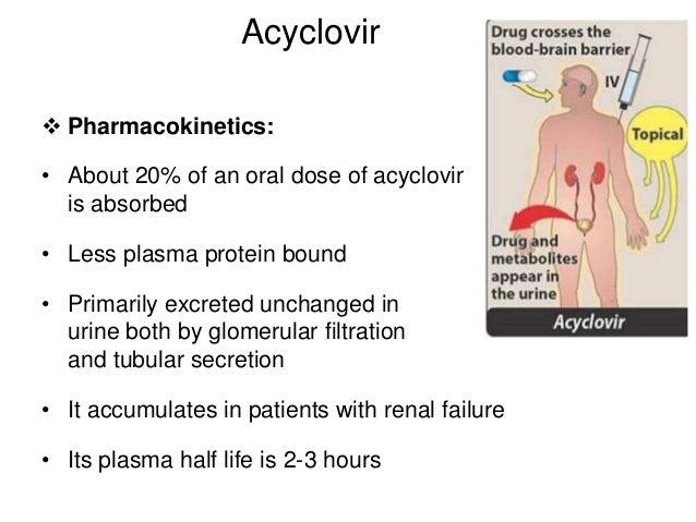 acyclovir iv dose shingles / acheter tamoxifen pas cher, Skeleton