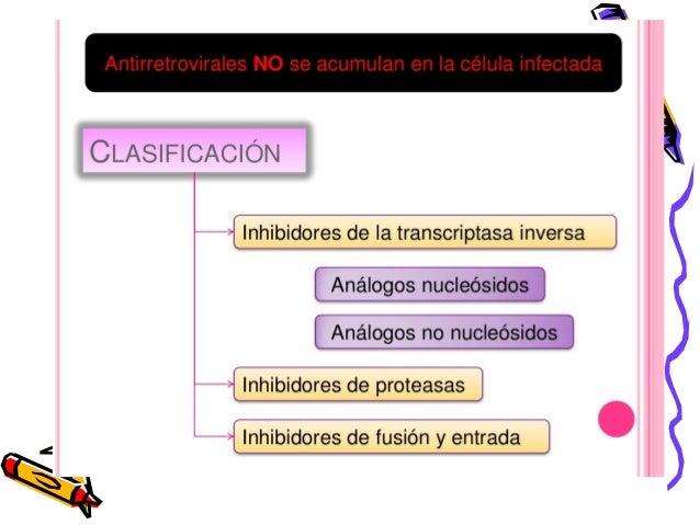 Nolvadex research usa