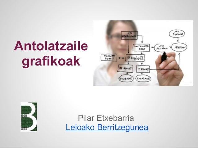 Antolatzaile grafikoak           Pilar Etxebarria        Leioako Berritzegunea