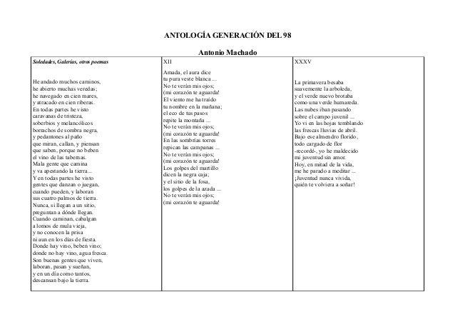 ANTOLOGÍA GENERACIÓN DEL 98                                                   Antonio MachadoSoledades, Galerías, otros po...