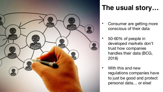 The usual story… • Consumer are getting more conscious of their data  • 50-60% of people in developed markets don't trust ...