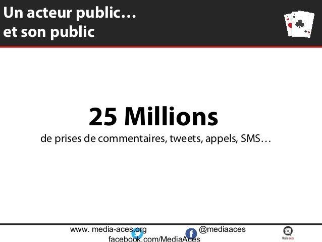 www. media-aces.org @mediaaces facebook.com/MediaAces Un acteur public… et son public 25 Millions de prises de commentaire...