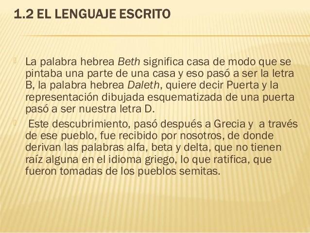 Antonio rosales ibarra actividad 1 unidad 1 for Significado de la palabra beta