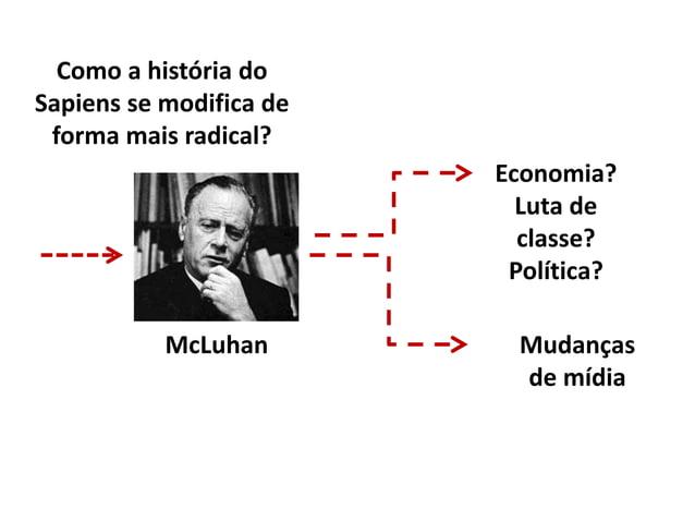 McLuhan Economia? Luta de classe? Política? Mudanças de mídia Como a história do Sapiens se modifica de forma mais radical?