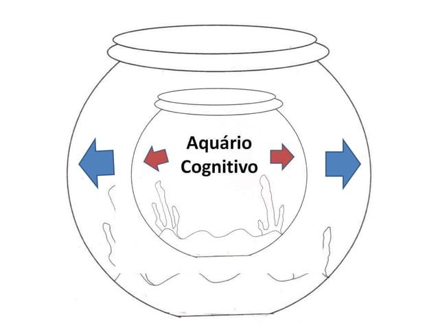 Antropologia 3.0: Compra do livro: antrocogclube.nepo.com.br