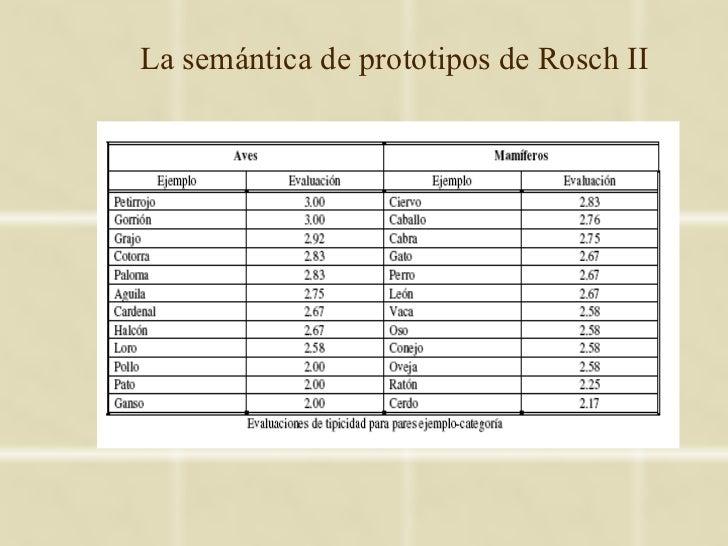 La semántica de prototipos de Rosch II