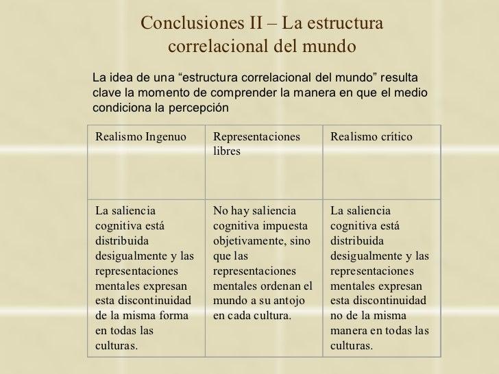 """Conclusiones II – La estructura          correlacional del mundoLa idea de una """"estructura correlacional del mundo"""" result..."""