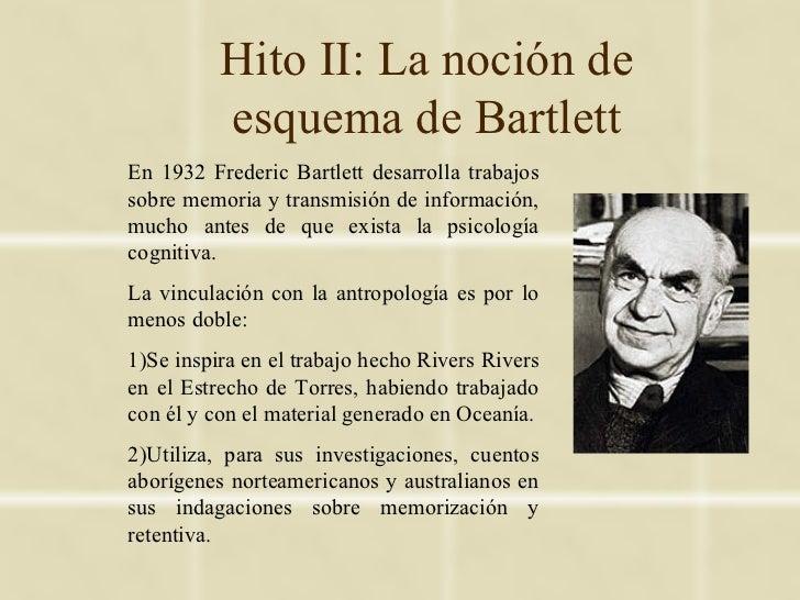Hito II: La noción de          esquema de BartlettEn 1932 Frederic Bartlett desarrolla trabajossobre memoria y transmisión...