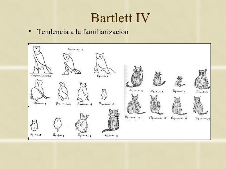 Bartlett IV• Tendencia a la familiarización