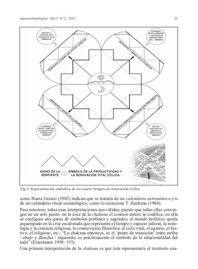 arqueoantropológicas Año 2 Nº 2. 2012 como Ibarra Grasso (1982) indican que se trataría de un calendario astronómico y/o d...