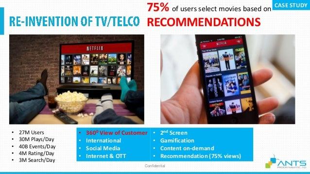 Confidential CASE STUDY • 3600 View of Customer • International • Social Media • Internet & OTT • 2nd Screen • Gamificatio...