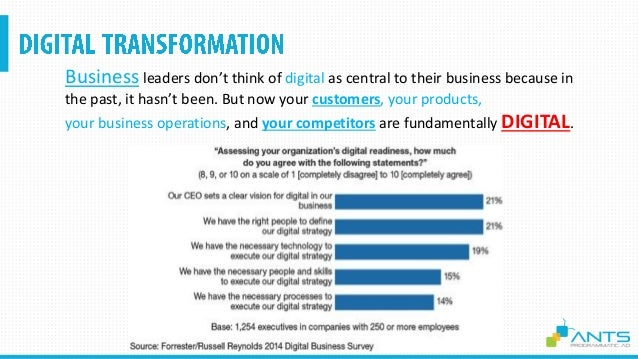 Confidential Business leaders don't think of digital as central to their business because in the past, it hasn't been. But...