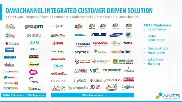 CUSTOMER DATA PLATFORM Data Management Platform + CRM Confidential Online Online 2 Offline 2 Online Online Customer Touch ...