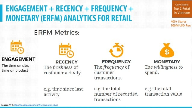 ENGAGEMENT + RECENCY + FREQUENCY + MONETARY (ERFM) ANALYTICS FOR RETAIL Confidential 400+ Stores 500M USD Rev.CUSTOMER IDs...