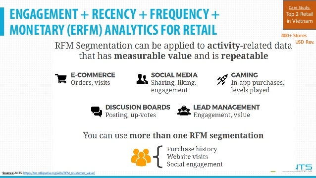 ENGAGEMENT + RECENCY + FREQUENCY + MONETARY (ERFM) ANALYTICS FOR RETAIL Confidential 400+ Stores 500M USD Rev. Case Study:...