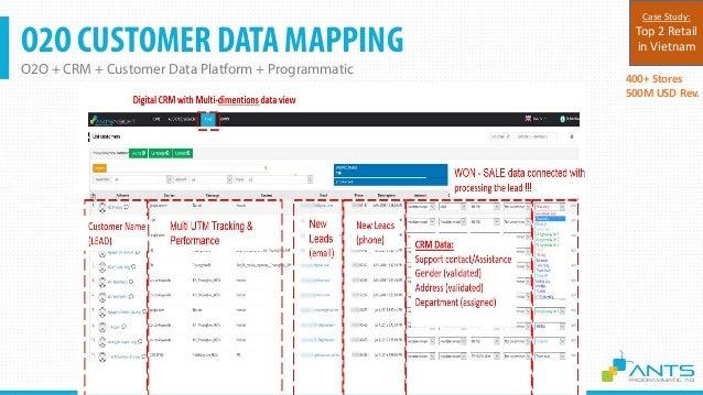 O2O CUSTOMER DATA MAPPING O2O + CRM + Customer Data Platform + Programmatic Confidential O2O-2: WIFI IN STORE integrated w...