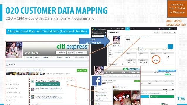 O2O CUSTOMER DATA MAPPING O2O + CRM + Customer Data Platform + Programmatic Confidential O2O-3: SHORT SURVEY Mechanism: - ...