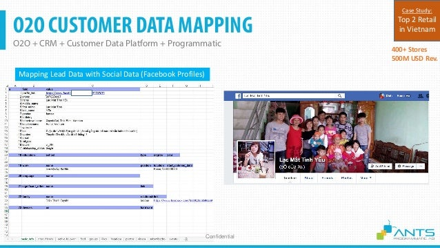 O2O CUSTOMER DATA MAPPING O2O + CRM + Customer Data Platform + Programmatic Confidential O2O-4: POSM Mechanism: - Standee ...