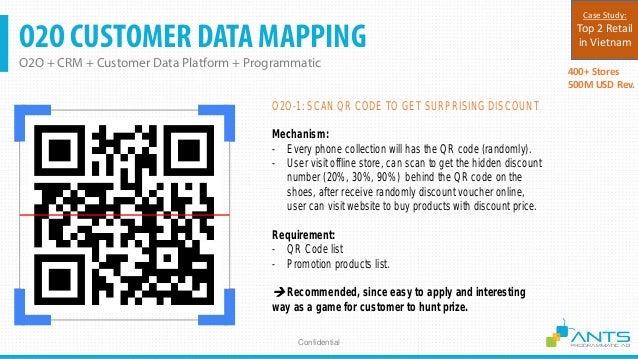 O2O CUSTOMER DATA MAPPING O2O + CRM + Customer Data Platform + Programmatic Confidential O2O-5: IPAD FOR SALE MAN Mechanis...