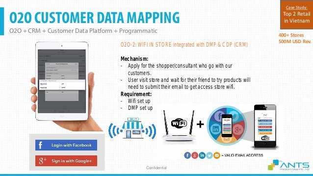 O2O CUSTOMER DATA MAPPING O2O + CRM + Customer Data Platform + Programmatic Confidential O2O-6: USE GOOGLE and FACEBOOK DM...