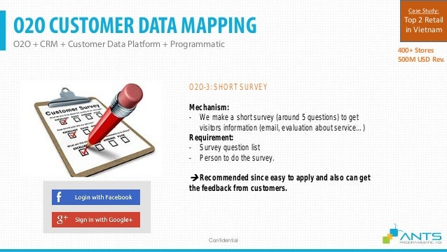3. DATA-DRIVEN PERFORMANCE MARKETING • Data Management Platform • Customer Data Platform • Demand-side Platform • Online 2...