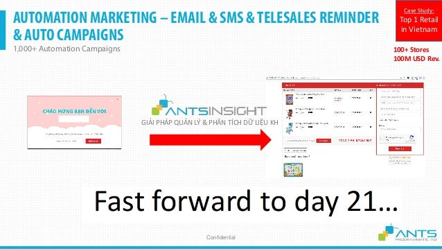 AUTOMATION MARKETING – EMAIL & SMS &TELESALES REMINDER & AUTO CAMPAIGNS 1,000+ Automation Campaigns Confidential 100+ Stor...