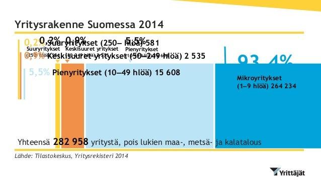 Suomen suurin yrittäjäristeily 23.–24.4.2016 Antti Neimala: EU-vaikut…