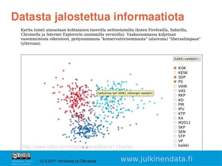 Datastajalostettuainformaatiota         http://www.loitto.com/tilastot/hsvaalikone11/kartta/                           ...
