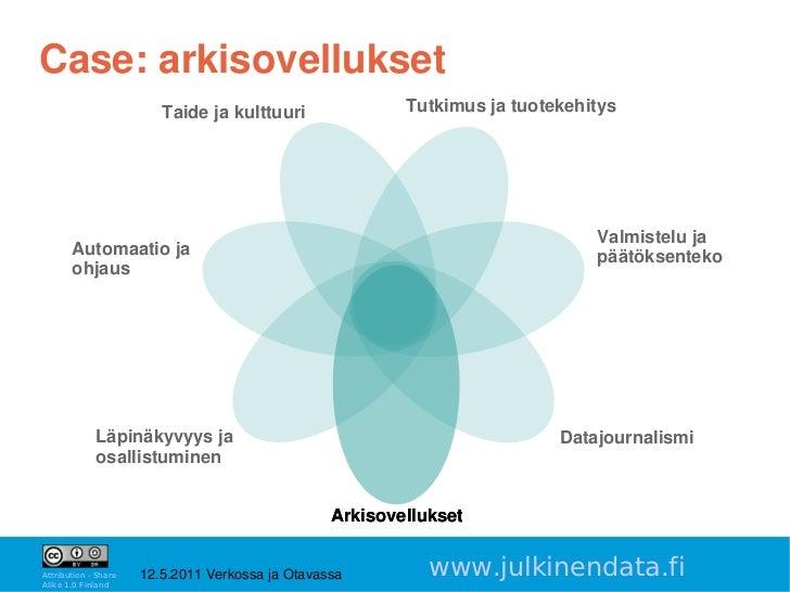 Case:arkisovellukset                         Taidejakulttuuri                  Tutkimusjatuotekehitys                ...
