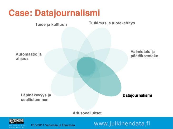 Case:Datajournalismi                         Taidejakulttuuri                 Tutkimusjatuotekehitys                 ...