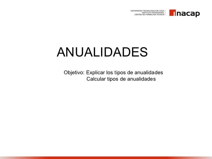ANUALIDADES Objetivo: Explicar los tipos de anualidades           Calcular tipos de anualidades