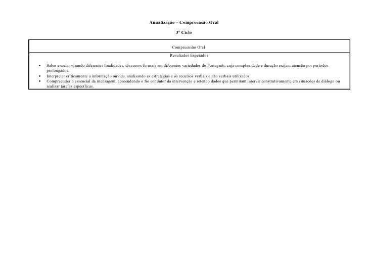 Anualização modo oral 3.ºciclo