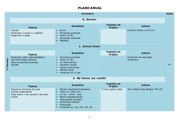 PLANO ANUAL                                                                       CONTEÚDOS                               ...