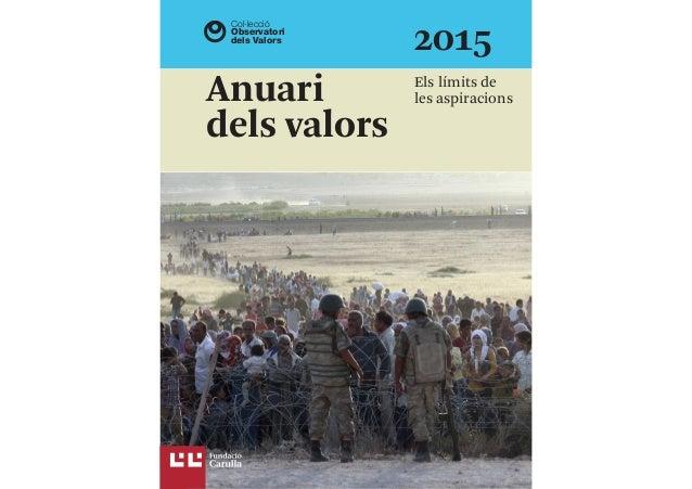 Col·lecció Observatori dels Valors Anuari dels valors Els límits de les aspiracions Solidaritat Hospitalitat Responsabilit...