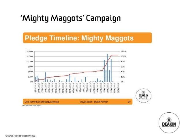 CRICOS Provider Code: 00113B  'Mighty Maggots' Campaign