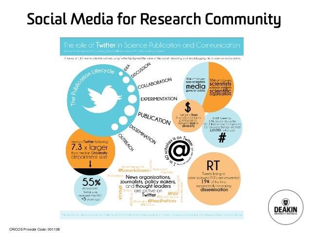 CRICOS Provider Code: 00113B  Social Media for Research Community
