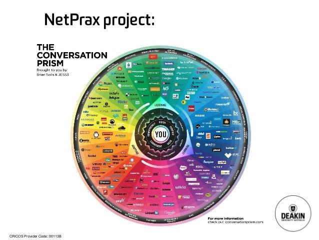 CRICOS Provider Code: 00113B  NetPraxproject: ARRRRGGGHH!!!