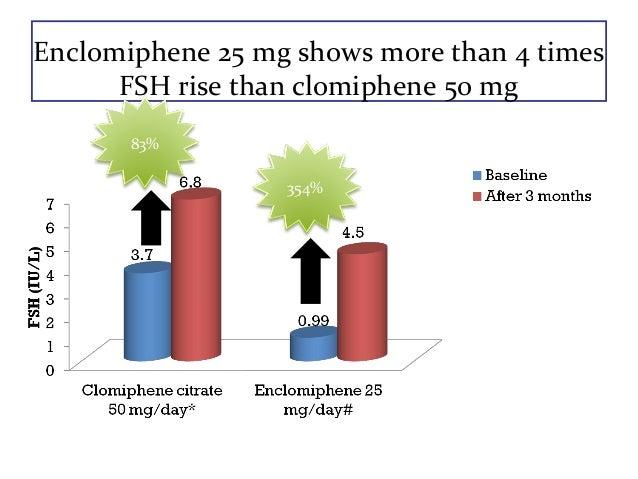 enclomiphene citrate vs clomiphene citrate men