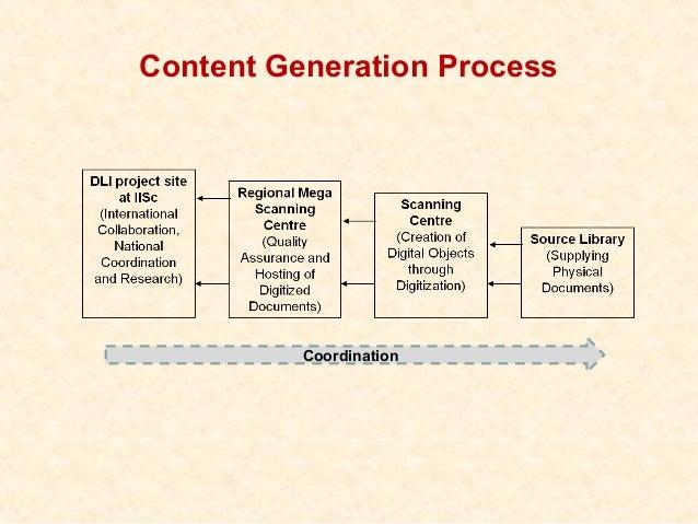 Content Generation Process          Coordination