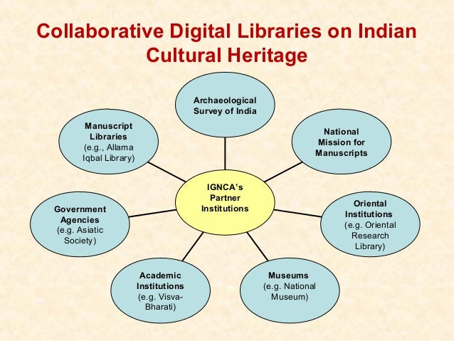 Collaborative Digital Libraries on Indian           Cultural Heritage                                         Archaeologic...