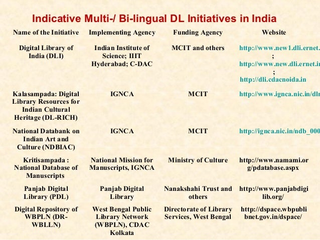 Indicative Multi-/ Bi-lingual DL Initiatives in IndiaName of the Initiative   Implementing Agency      Funding Agency     ...